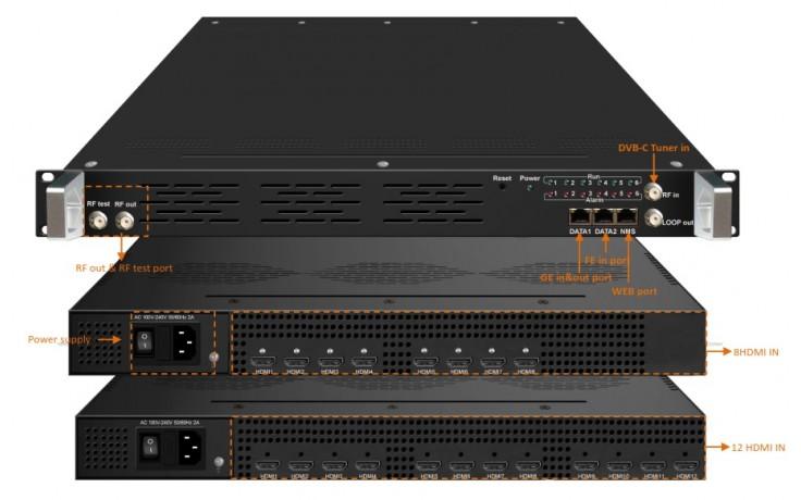 ClearView KR423I 12 HDMI Input MPEG4 HD Encoder DVBT/DVBC Modulator